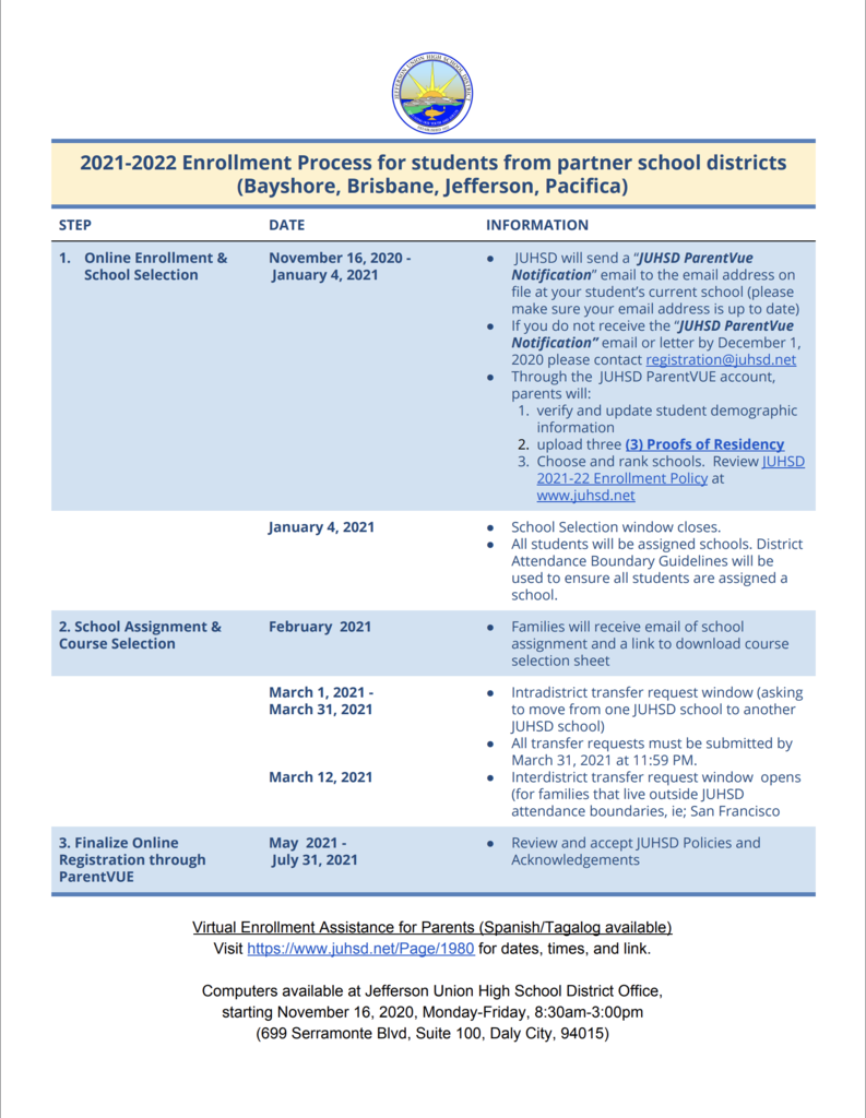 Jefferson Union High School District Enrollment Process for 2021 - 2022